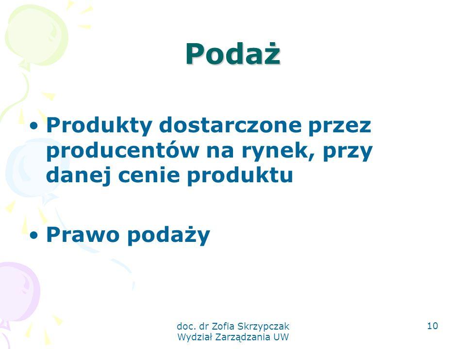 doc. dr Zofia Skrzypczak Wydział Zarządzania UW 10 Podaż Produkty dostarczone przez producentów na rynek, przy danej cenie produktu Prawo podaży