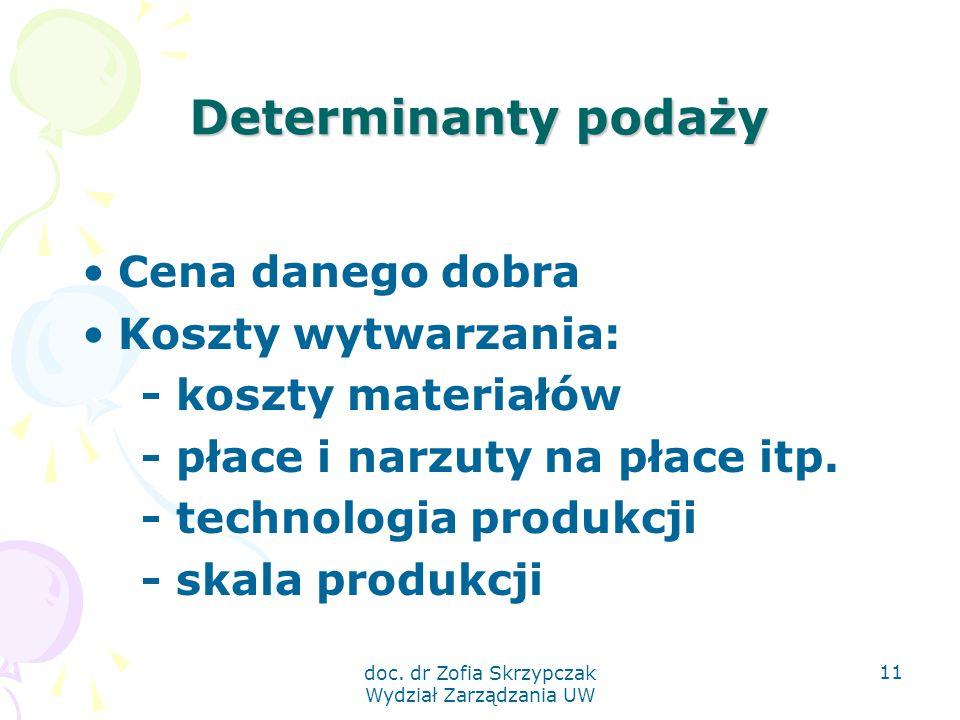 doc. dr Zofia Skrzypczak Wydział Zarządzania UW 11 Determinanty podaży Cena danego dobra Koszty wytwarzania: - koszty materiałów - płace i narzuty na