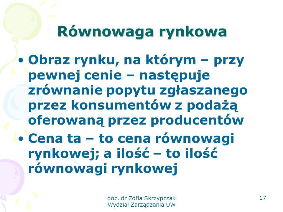 doc. dr Zofia Skrzypczak Wydział Zarządzania UW 17 Równowaga rynkowa Obraz rynku, na którym – przy pewnej cenie – następuje zrównanie popytu zgłaszane