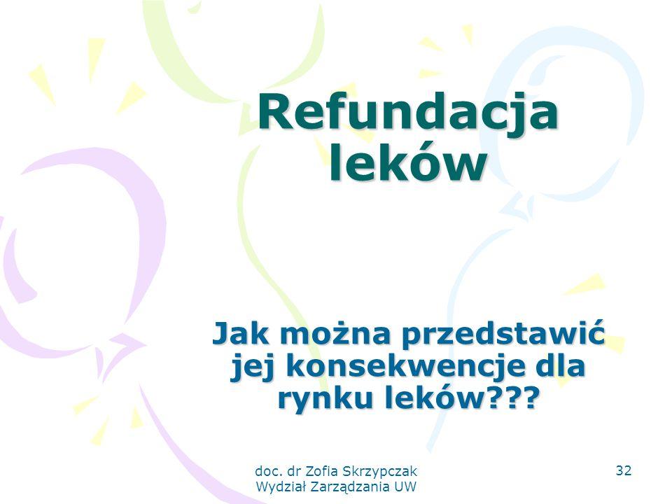 doc. dr Zofia Skrzypczak Wydział Zarządzania UW 32 Refundacja leków Jak można przedstawić jej konsekwencje dla rynku leków???