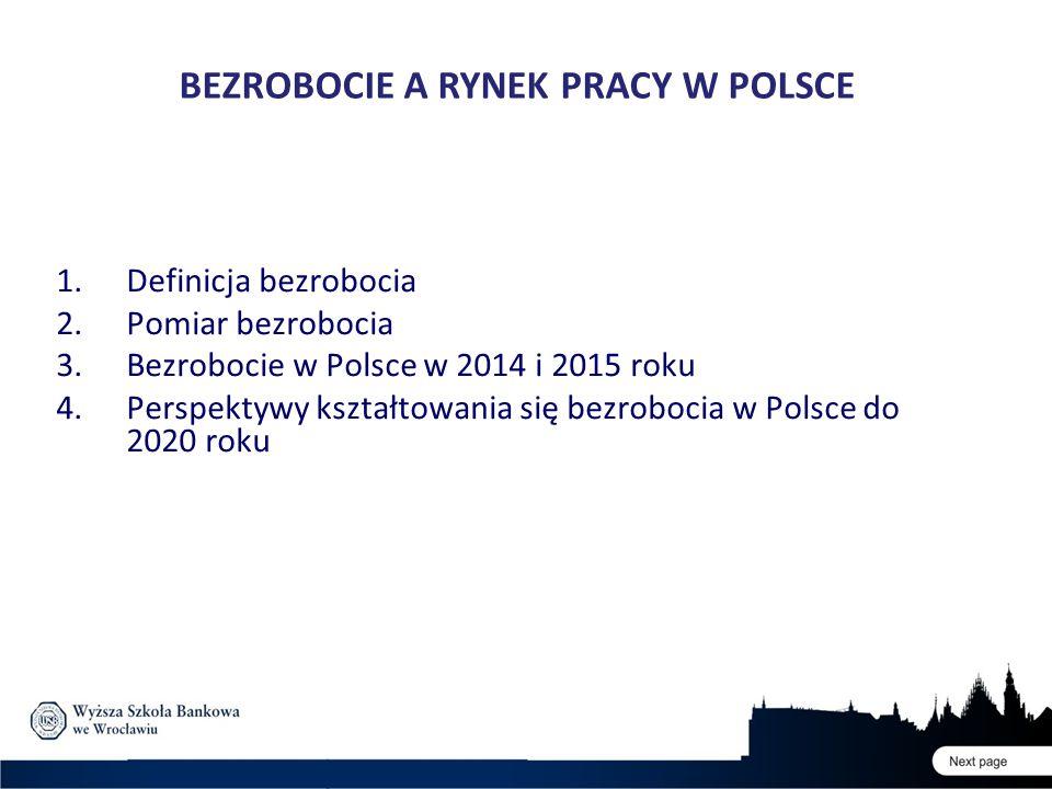 1.Definicja bezrobocia 2.Pomiar bezrobocia 3.Bezrobocie w Polsce w 2014 i 2015 roku 4.Perspektywy kształtowania się bezrobocia w Polsce do 2020 roku B
