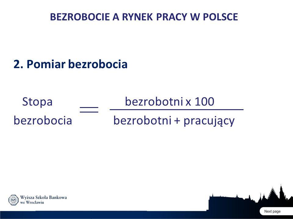 2. Pomiar bezrobocia Stopa bezrobotni x 100 bezrobocia bezrobotni + pracujący BEZROBOCIE A RYNEK PRACY W POLSCE