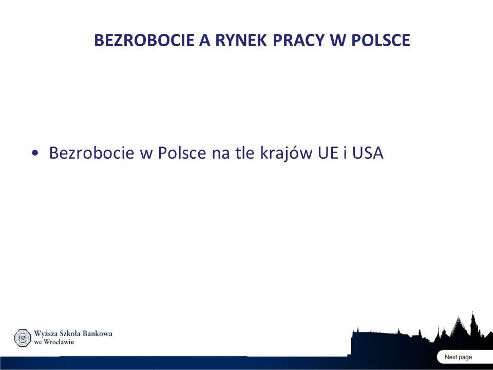 Bezrobocie w Polsce na tle krajów UE i USA BEZROBOCIE A RYNEK PRACY W POLSCE