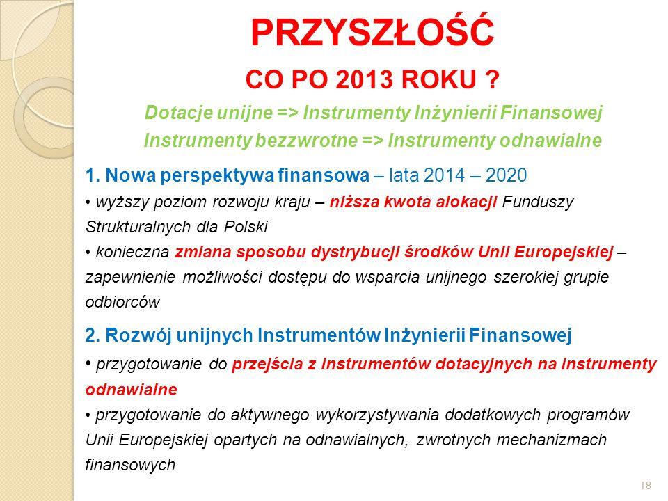 18 PRZYSZŁOŚĆ CO PO 2013 ROKU .
