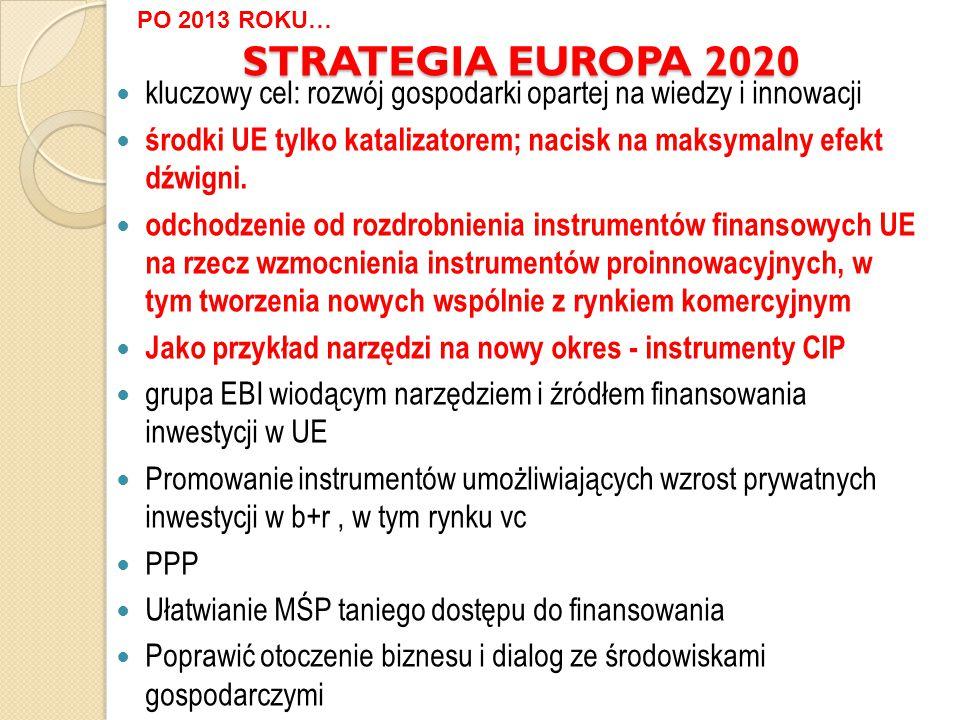 STRATEGIA EUROPA 2020 kluczowy cel: rozwój gospodarki opartej na wiedzy i innowacji środki UE tylko katalizatorem; nacisk na maksymalny efekt dźwigni.