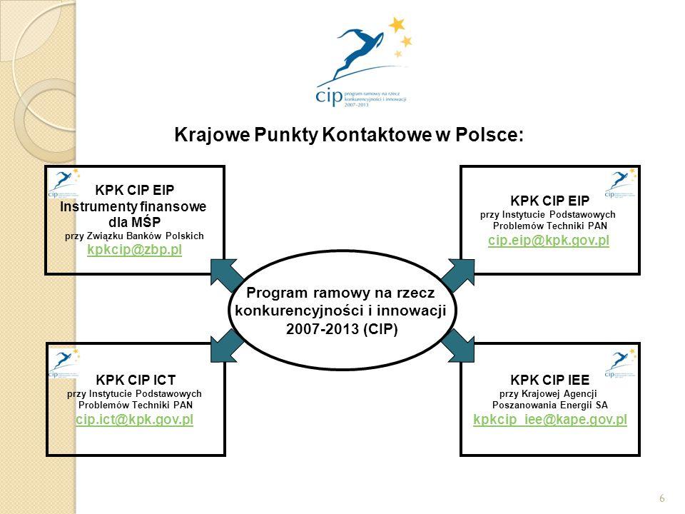 6 Krajowe Punkty Kontaktowe w Polsce: Program ramowy na rzecz konkurencyjności i innowacji 2007-2013 (CIP) KPK CIP EIP Instrumenty finansowe dla MŚP przy Związku Banków Polskich kpkcip@zbp.pl kpkcip@zbp.pl KPK CIP ICT przy Instytucie Podstawowych Problemów Techniki PAN cip.ict@kpk.gov.pl cip.ict@kpk.gov.pl KPK CIP EIP przy Instytucie Podstawowych Problemów Techniki PAN cip.eip@kpk.gov.pl cip.eip@kpk.gov.pl KPK CIP IEE przy Krajowej Agencji Poszanowania Energii SA kpkcip_iee@kape.gov.pl kpkcip_iee@kape.gov.pl