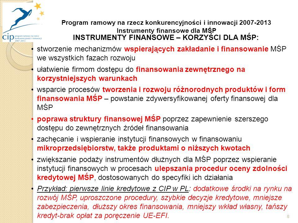 8 INSTRUMENTY FINANSOWE – KORZYŚCI DLA MŚP: stworzenie mechanizmów wspierających zakładanie i finansowanie MŚP we wszystkich fazach rozwoju ułatwienie firmom dostępu do finansowania zewnętrznego na korzystniejszych warunkach wsparcie procesów tworzenia i rozwoju różnorodnych produktów i form finansowania MŚP – powstanie zdywersyfikowanej oferty finansowej dla MŚP poprawa struktury finansowej MŚP poprzez zapewnienie szerszego dostępu do zewnętrznych źródeł finansowania zachęcanie i wspieranie instytucji finansowych w finansowaniu mikroprzedsiębiorstw, także produktami o niższych kwotach zwiększanie podaży instrumentów dłużnych dla MŚP poprzez wspieranie instytucji finansowych w procesach ulepszania procedur oceny zdolności kredytowej MŚP, dostosowanych do specyfiki ich działania Przykład: pierwsze linie kredytowe z CIP w PL: dodatkowe środki na rynku na rozwój MŚP, uproszczone procedury, szybkie decyzje kredytowe, mniejsze zabezpieczenia, dłuższy okres finansowania, mniejszy wkład własny, tańszy kredyt-brak opłat za poręczenie UE-EFI.