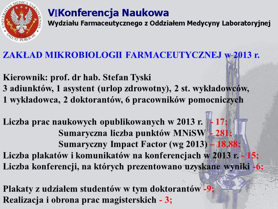ZAKŁAD MIKROBIOLOGII FARMACEUTYCZNEJ w 2013 r. Kierownik: prof.
