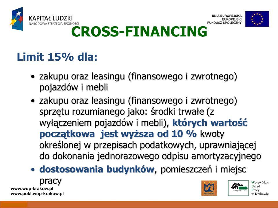 CROSS-FINANCING Limit 15% dla: zakupu oraz leasingu (finansowego i zwrotnego) pojazdów i meblizakupu oraz leasingu (finansowego i zwrotnego) pojazdów i mebli zakupu oraz leasingu (finansowego i zwrotnego) sprzętu rozumianego jako: środki trwałe (z wyłączeniem pojazdów i mebli), których wartość początkowa jest wyższa od 10 % kwoty określonej w przepisach podatkowych, uprawniającej do dokonania jednorazowego odpisu amortyzacyjnegozakupu oraz leasingu (finansowego i zwrotnego) sprzętu rozumianego jako: środki trwałe (z wyłączeniem pojazdów i mebli), których wartość początkowa jest wyższa od 10 % kwoty określonej w przepisach podatkowych, uprawniającej do dokonania jednorazowego odpisu amortyzacyjnego dostosowania budynków, pomieszczeń i miejsc pracydostosowania budynków, pomieszczeń i miejsc pracy