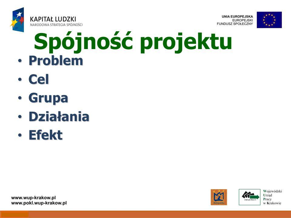 Spójność projektu Problem Problem Cel Cel Grupa Grupa Działania Działania Efekt Efekt