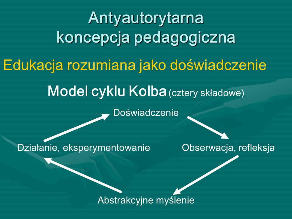 Antyautorytarna koncepcja pedagogiczna Edukacja rozumiana jako doświadczenie Model cyklu Kolba (cztery składowe) Doświadczenie Działanie, eksperymento