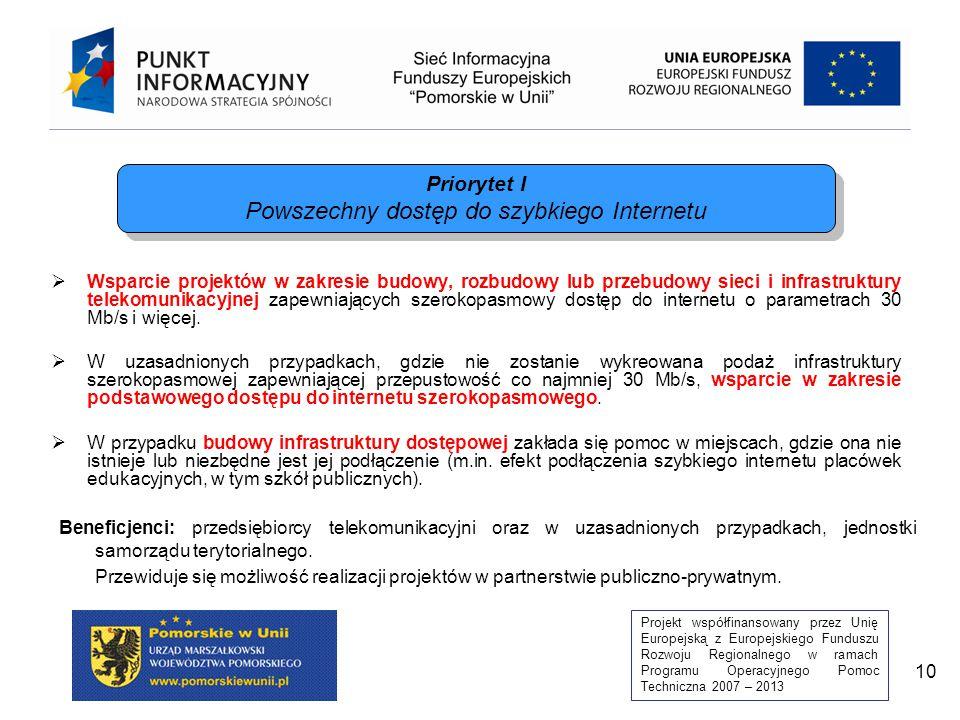 Projekt współfinansowany przez Unię Europejską z Europejskiego Funduszu Rozwoju Regionalnego w ramach Programu Operacyjnego Pomoc Techniczna 2007 – 2013 10  Wsparcie projektów w zakresie budowy, rozbudowy lub przebudowy sieci i infrastruktury telekomunikacyjnej zapewniających szerokopasmowy dostęp do internetu o parametrach 30 Mb/s i więcej.