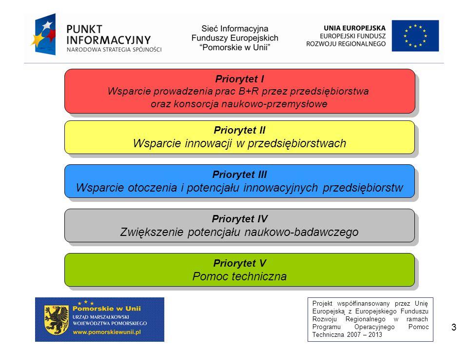 Projekt współfinansowany przez Unię Europejską z Europejskiego Funduszu Rozwoju Regionalnego w ramach Programu Operacyjnego Pomoc Techniczna 2007 – 2013 4 Wsparcie dla przedsiębiorstw rozpoczynających lub rozwijających działalność B+R, które planują realizację projektów badawczo-rozwojowych samodzielnie bądź we współpracy z zewnętrznymi podmiotami, w tym z innymi przedsiębiorstwami oraz jednostkami naukowymi.
