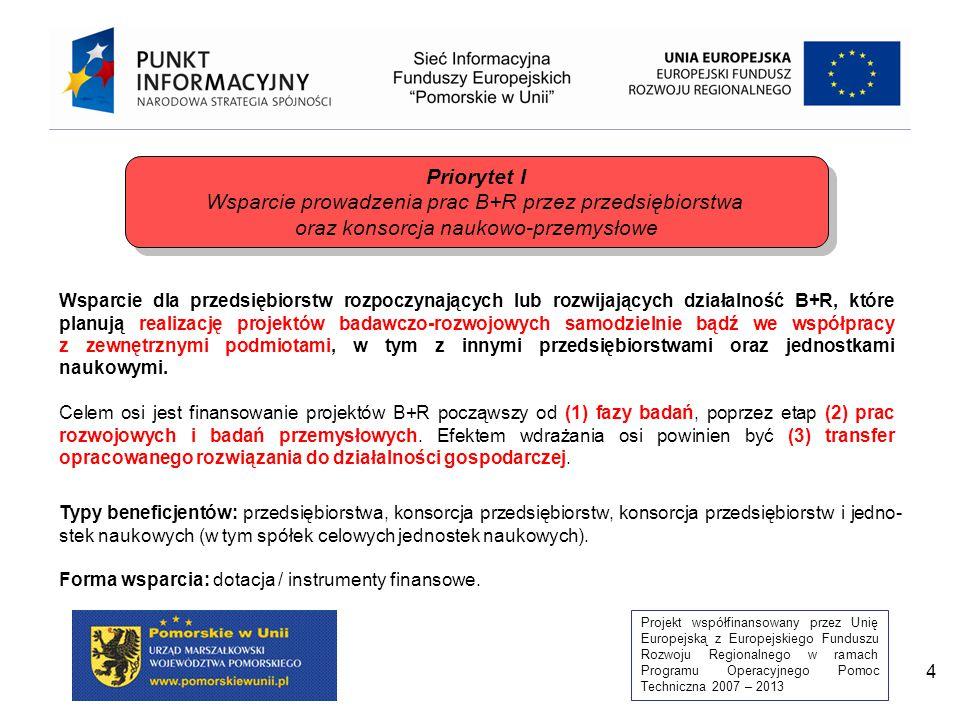 Projekt współfinansowany przez Unię Europejską z Europejskiego Funduszu Rozwoju Regionalnego w ramach Programu Operacyjnego Pomoc Techniczna 2007 – 2013 5 Celem jest wsparcie przedsiębiorstw z sektora MŚP w zakresie prowadzenia procesu komercjalizacji wyników prac B+R.