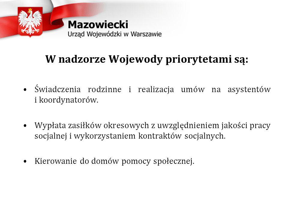 W nadzorze Wojewody priorytetami są: Świadczenia rodzinne i realizacja umów na asystentów i koordynatorów.