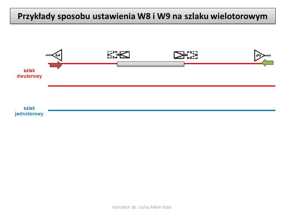 Instruktor ds. ruchu Adam Kuta Przykłady sposobu ustawienia W8 i W9 na szlaku wielotorowym szlak dwutorowy szlak jednotorowy