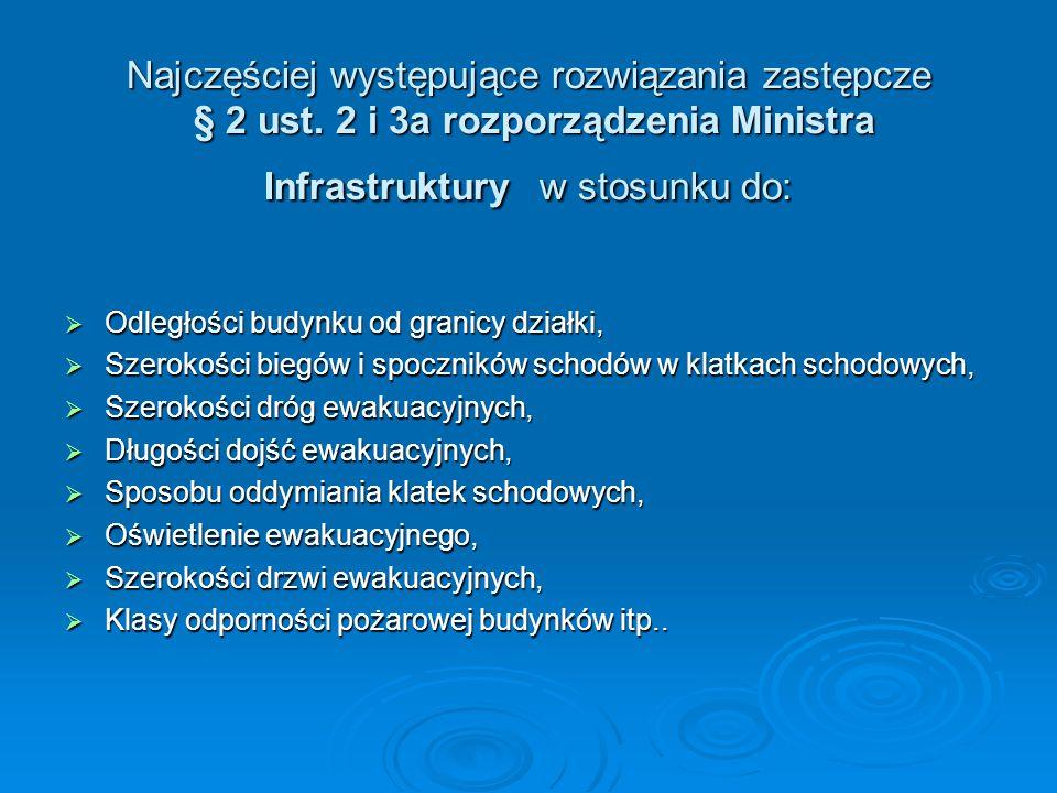 Najczęściej występujące rozwiązania zastępcze § 2 ust. 2 i 3a rozporządzenia Ministra Infrastruktury w stosunku do:  Odległości budynku od granicy dz
