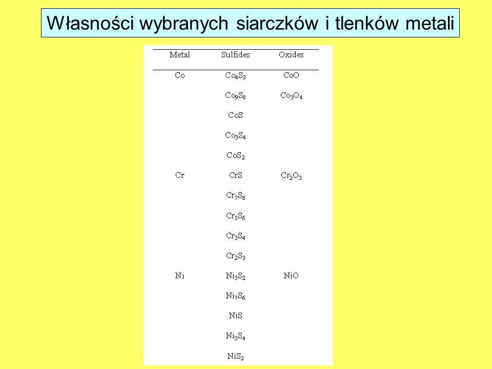 Maksymalne odstępstwo od stechiometrii w wybranych siarczkach i tlenkach metali