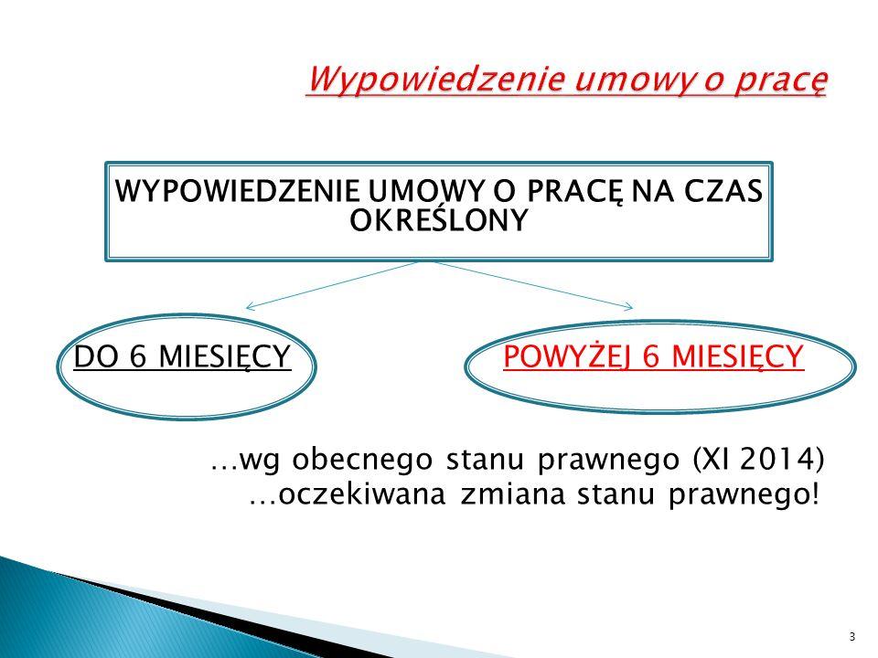 WYPOWIEDZENIE UMOWY O PRACĘ NA CZAS OKREŚLONY DO 6 MIESIĘCY POWYŻEJ 6 MIESIĘCY …wg obecnego stanu prawnego (XI 2014) …oczekiwana zmiana stanu prawnego.