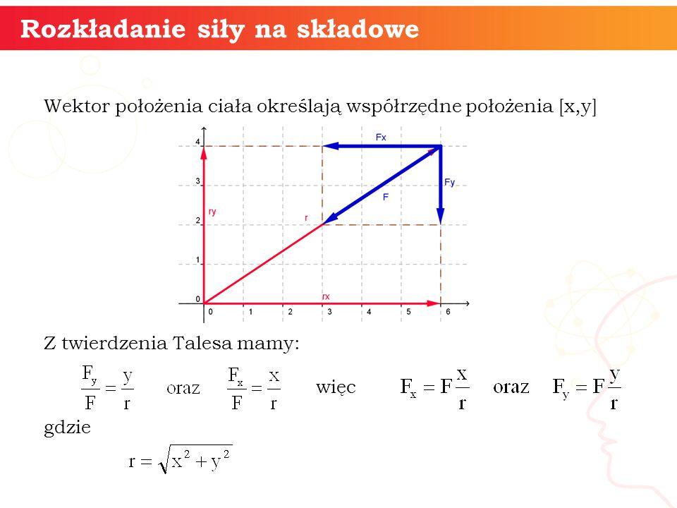 Wektor położenia ciała określają współrzędne położenia [x,y] Z twierdzenia Talesa mamy: więc gdzie informatyka + 6 Rozkładanie siły na składowe
