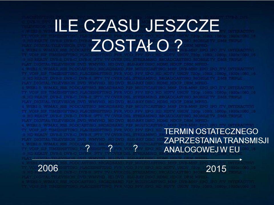 ILE CZASU JESZCZE ZOSTAŁO . 2006 2015 TERMIN OSTATECZNEGO ZAPRZESTANIA TRANSMISJI ANALOGOWEJ W EU .