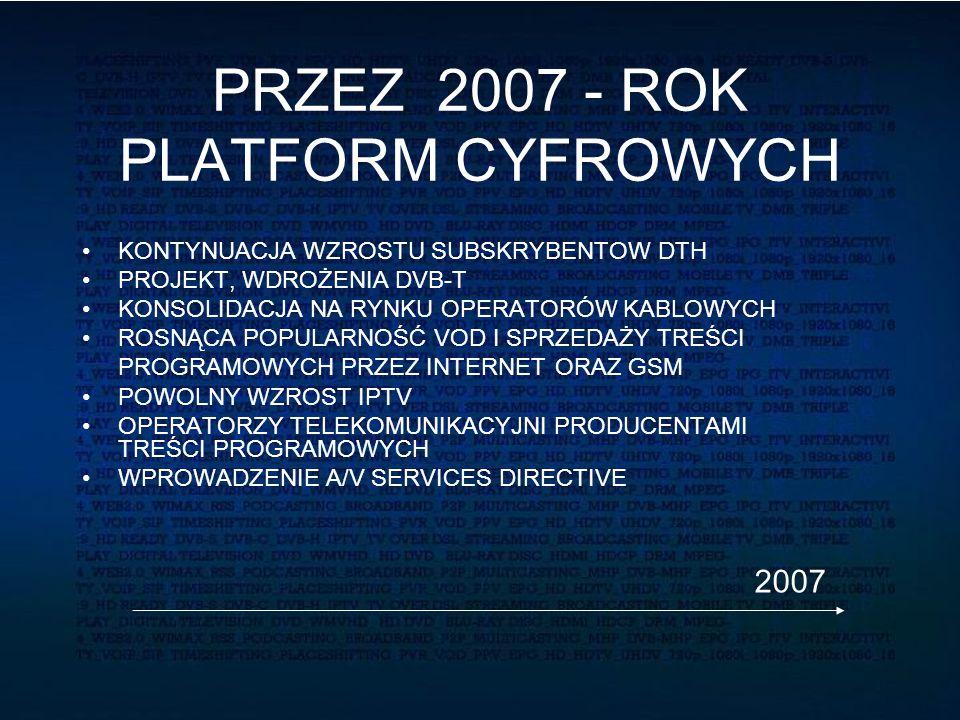 PRZEZ 2007 - ROK PLATFORM CYFROWYCH KONTYNUACJA WZROSTU SUBSKRYBENTOW DTH PROJEKT, WDROŻENIA DVB-T KONSOLIDACJA NA RYNKU OPERATORÓW KABLOWYCH ROSNĄCA POPULARNOŚĆ VOD I SPRZEDAŻY TREŚCI PROGRAMOWYCH PRZEZ INTERNET ORAZ GSM POWOLNY WZROST IPTV OPERATORZY TELEKOMUNIKACYJNI PRODUCENTAMI TREŚCI PROGRAMOWYCH WPROWADZENIE A/V SERVICES DIRECTIVE 2007