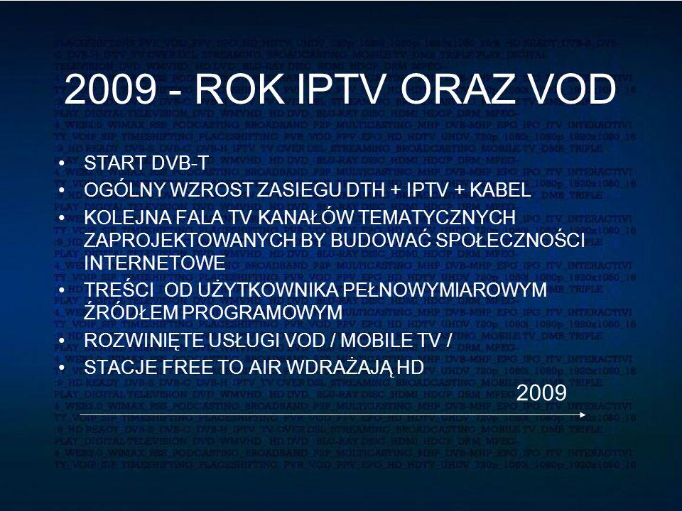 2009 - ROK IPTV ORAZ VOD START DVB-T OGÓLNY WZROST ZASIEGU DTH + IPTV + KABEL KOLEJNA FALA TV KANAŁÓW TEMATYCZNYCH ZAPROJEKTOWANYCH BY BUDOWAĆ SPOŁECZNOŚCI INTERNETOWE TREŚCI OD UŻYTKOWNIKA PEŁNOWYMIAROWYM ŹRÓDŁEM PROGRAMOWYM ROZWINIĘTE USŁUGI VOD / MOBILE TV / STACJE FREE TO AIR WDRAŻAJĄ HD 2009
