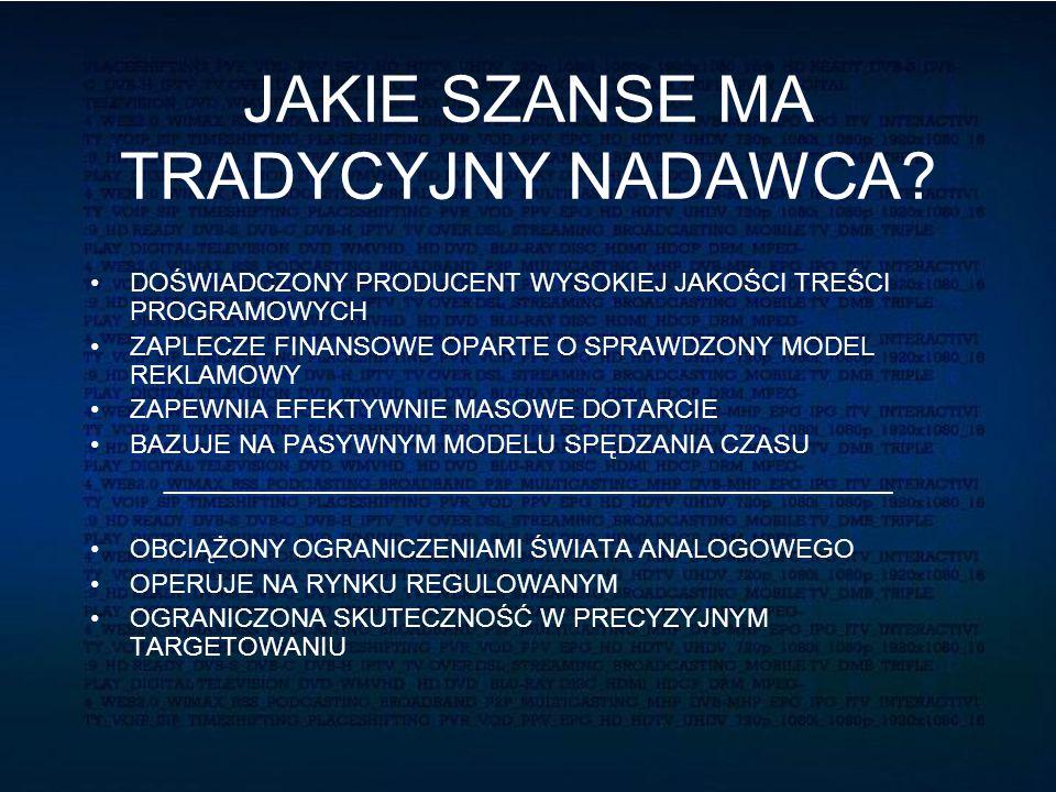JAKIE SZANSE MA TRADYCYJNY NADAWCA.