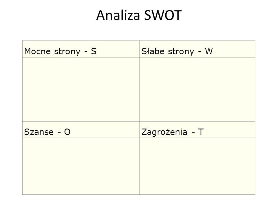 Analiza SWOT Mocne strony - SSłabe strony - W Szanse - OZagrożenia - T