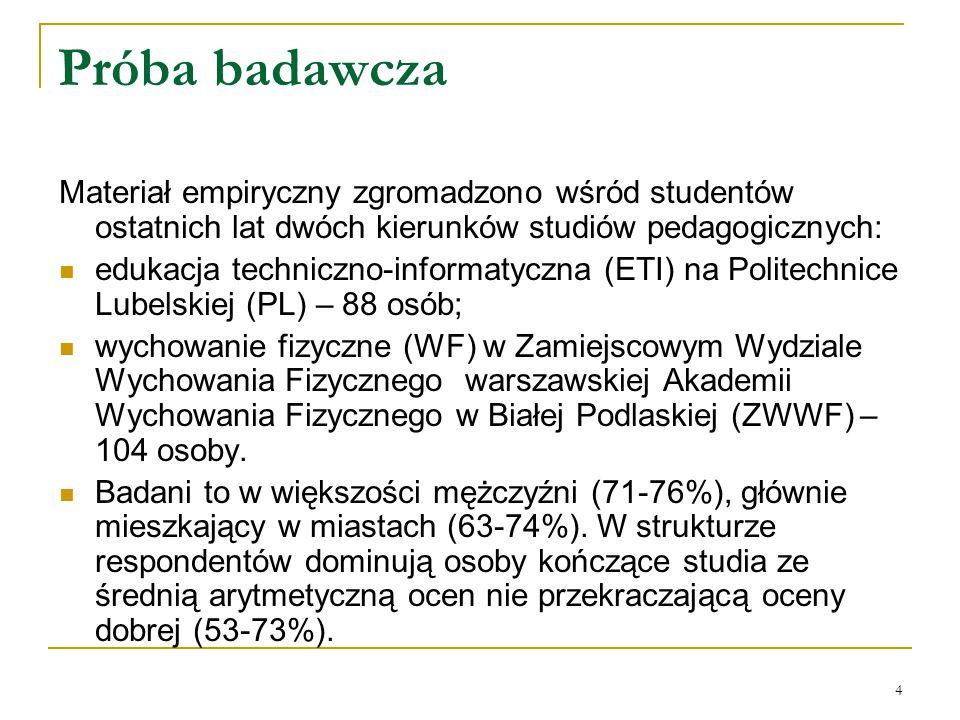 4 Próba badawcza Materiał empiryczny zgromadzono wśród studentów ostatnich lat dwóch kierunków studiów pedagogicznych: edukacja techniczno-informatyczna (ETI) na Politechnice Lubelskiej (PL) – 88 osób; wychowanie fizyczne (WF) w Zamiejscowym Wydziale Wychowania Fizycznego warszawskiej Akademii Wychowania Fizycznego w Białej Podlaskiej (ZWWF) – 104 osoby.