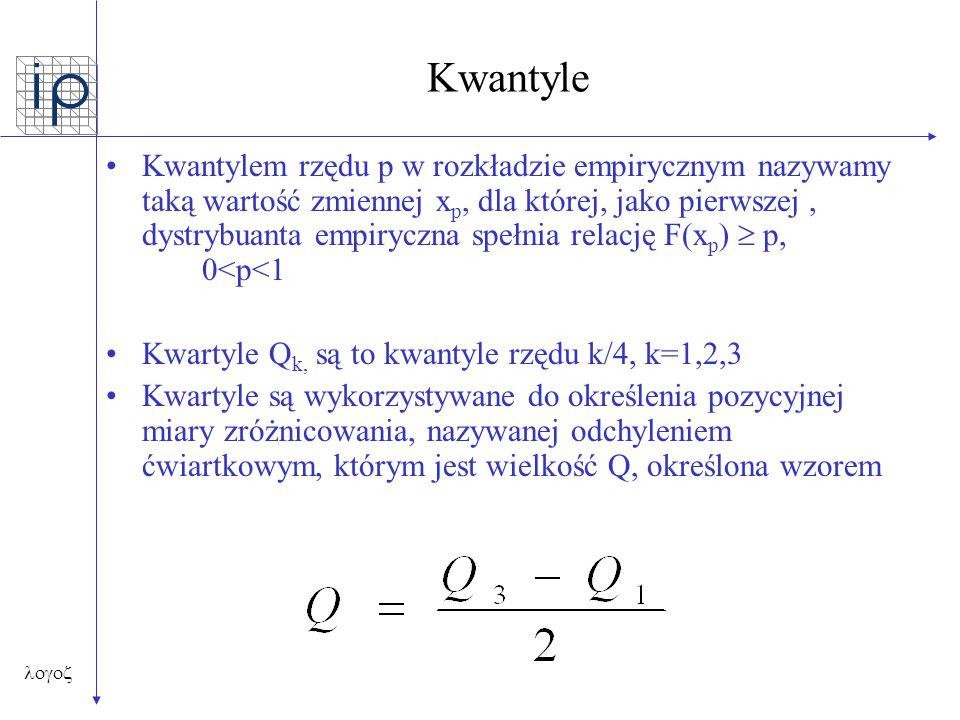  Kwantyle Kwantylem rzędu p w rozkładzie empirycznym nazywamy taką wartość zmiennej x p, dla której, jako pierwszej, dystrybuanta empiryczna spełn