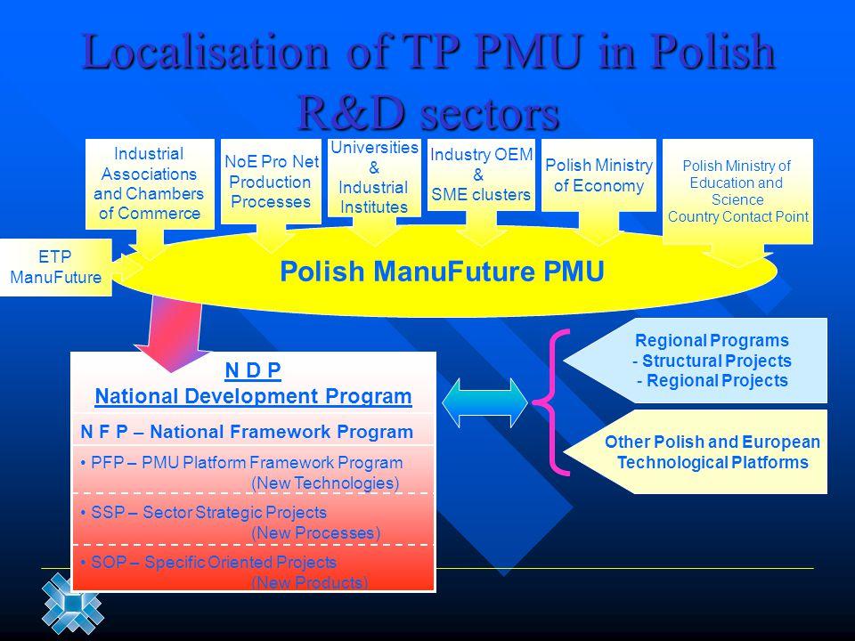 Localisation of TP PMU in Polish R&D sectors N D P National Development Program N F P – National Framework Program PFP – PMU Platform Framework Progra