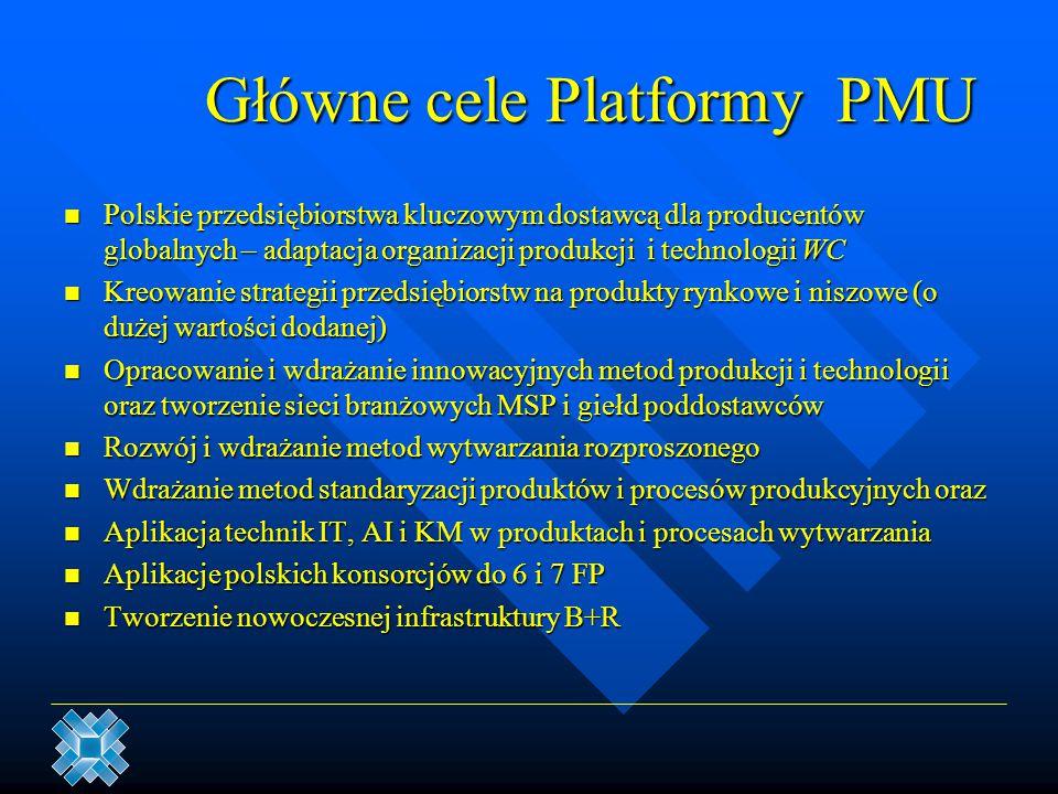 Główne cele Platformy PMU Polskie przedsiębiorstwa kluczowym dostawcą dla producentów globalnych – adaptacja organizacji produkcji i technologii WC Po