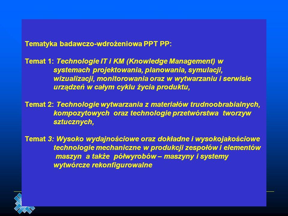 Tematyka badawczo-wdrożeniowa PPT PP: Temat 1: Technologie IT i KM (Knowledge Management) w systemach projektowania, planowania, symulacji, wizualizac
