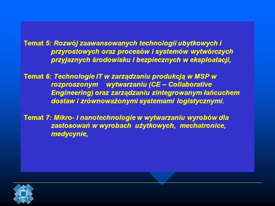 Temat 5: Rozwój zaawansowanych technologii ubytkowych i przyrostowych oraz procesów i systemów wytwórczych przyjaznych środowisku i bezpiecznych w eks