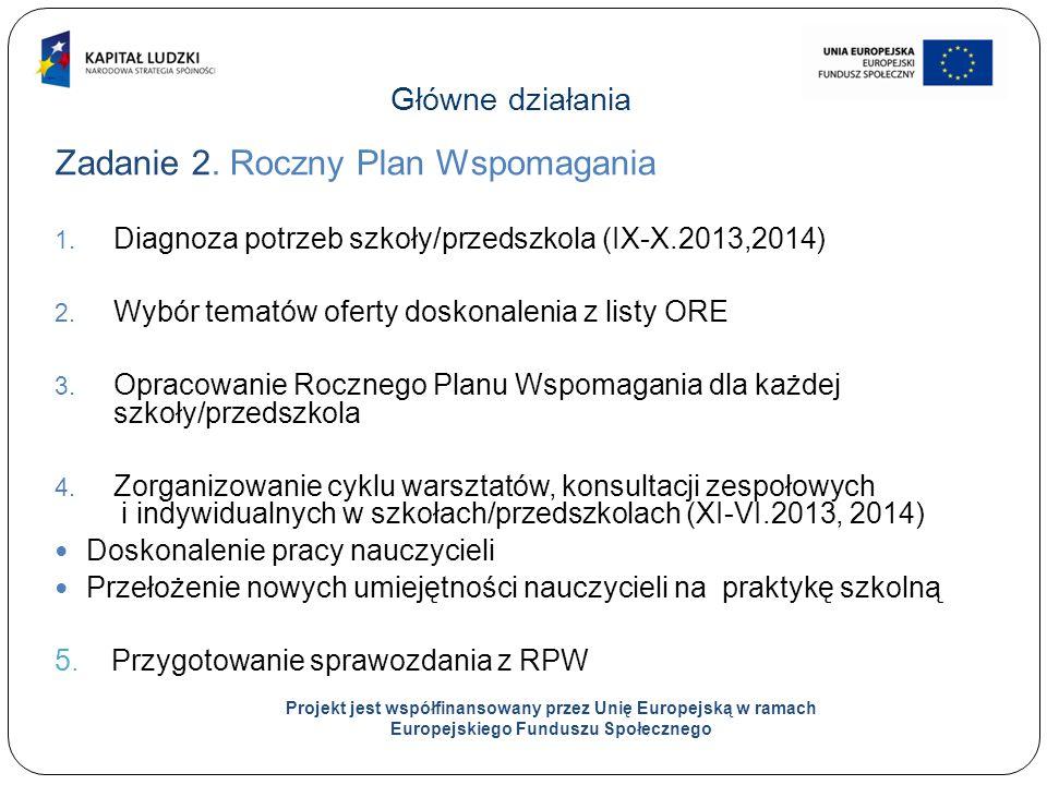 7 Główne działania Zadanie 2. Roczny Plan Wspomagania 1.