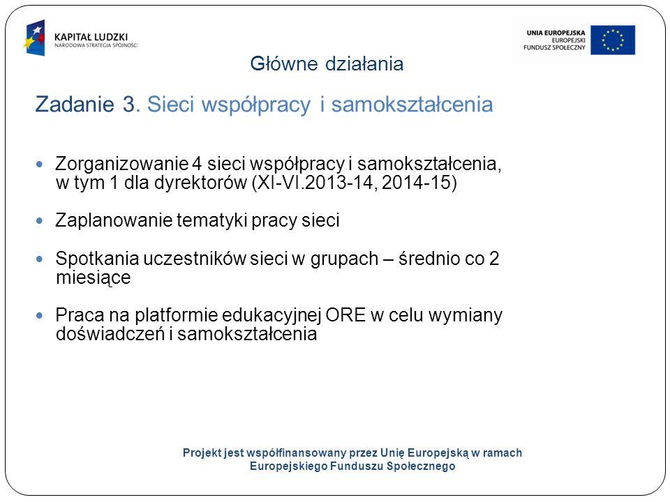 9 Tematyka sieci współpracy i samokształcenia 1.Pozapedagogiczne obowiązki dyrektora szkoły 2.