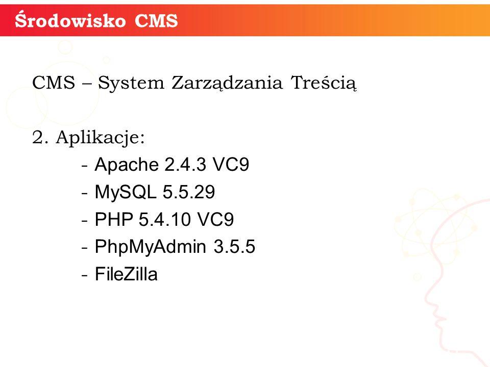 CMS – System Zarządzania Treścią 2.