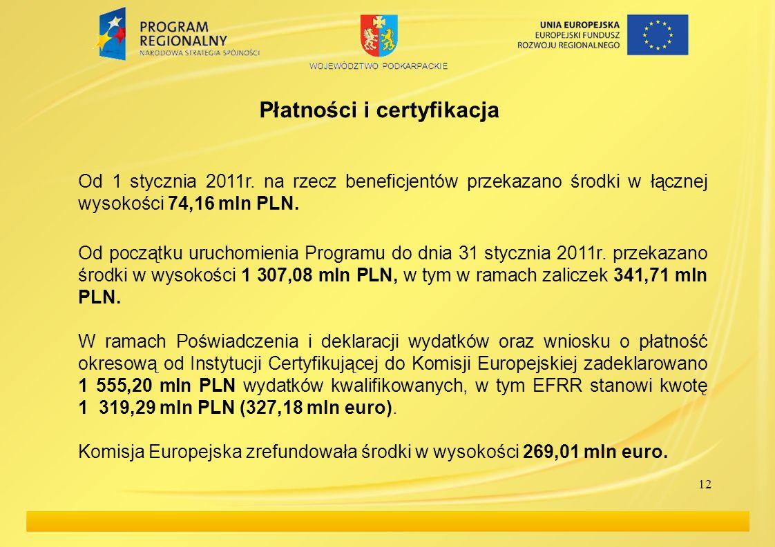 12 Płatności i certyfikacja Od 1 stycznia 2011r.