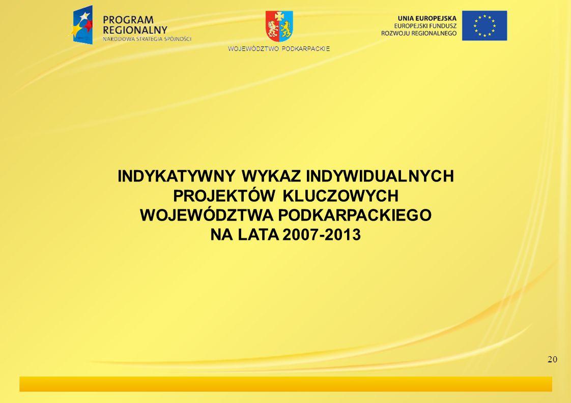 INDYKATYWNY WYKAZ INDYWIDUALNYCH PROJEKTÓW KLUCZOWYCH WOJEWÓDZTWA PODKARPACKIEGO NA LATA 2007-2013 20