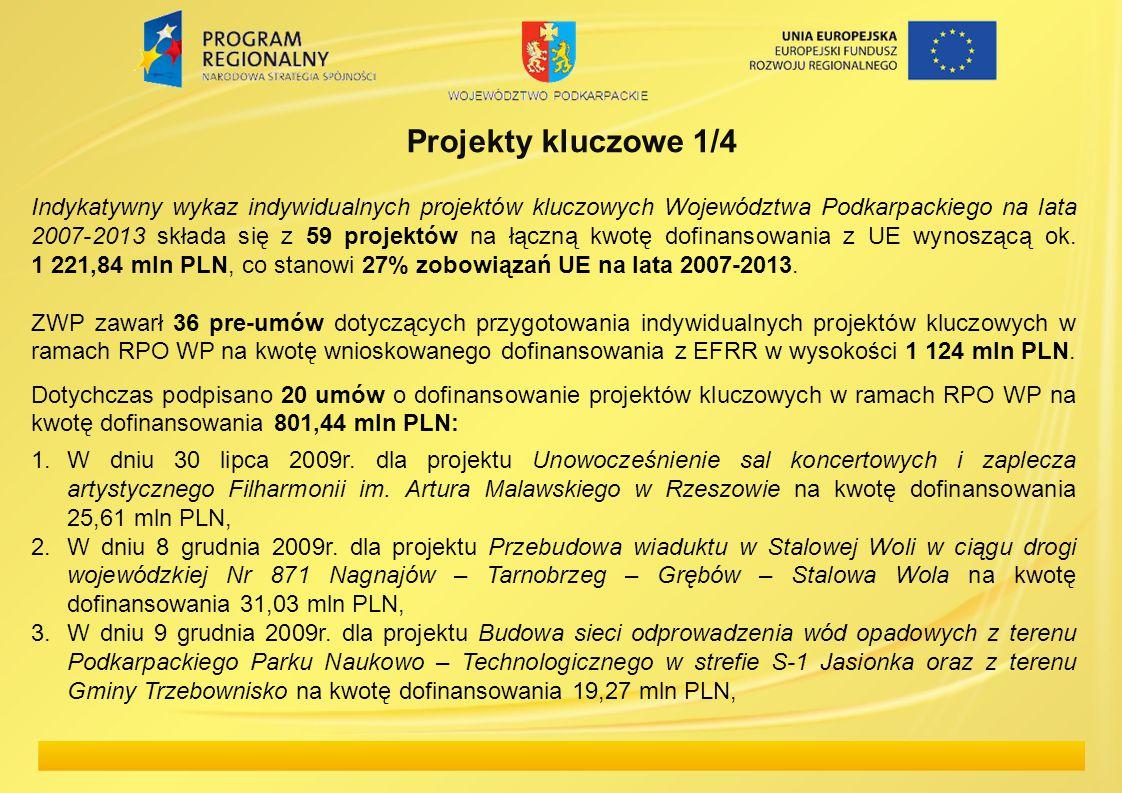 Projekty kluczowe 1/4 Indykatywny wykaz indywidualnych projektów kluczowych Województwa Podkarpackiego na lata 2007-2013 składa się z 59 projektów na łączną kwotę dofinansowania z UE wynoszącą ok.