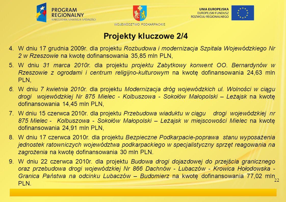 Projekty kluczowe 2/4 4.W dniu 17 grudnia 2009r.