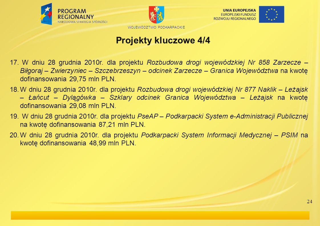 Projekty kluczowe 4/4 17. W dniu 28 grudnia 2010r.
