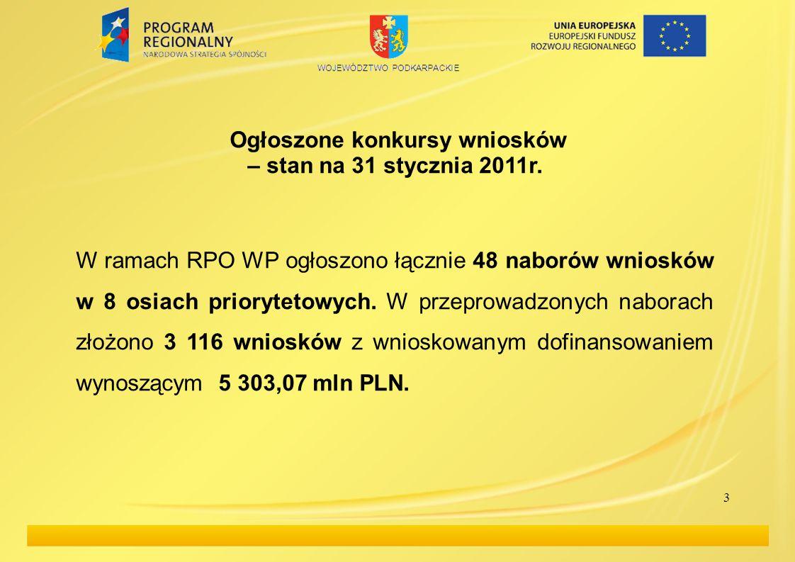 3 Ogłoszone konkursy wniosków – stan na 31 stycznia 2011r.