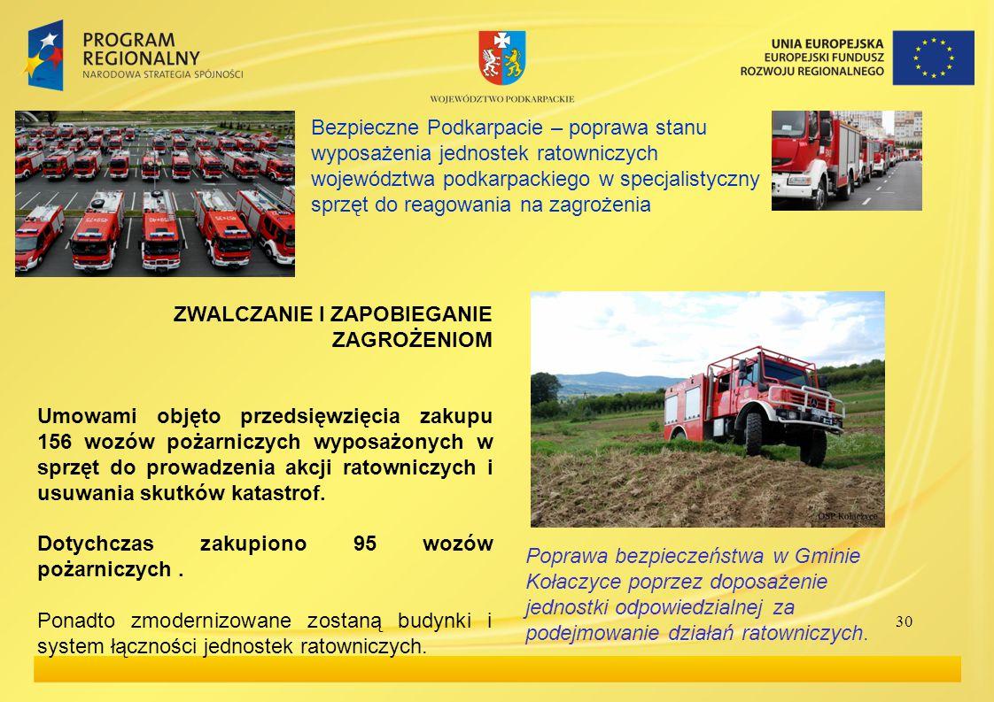 30 ZWALCZANIE I ZAPOBIEGANIE ZAGROŻENIOM Umowami objęto przedsięwzięcia zakupu 156 wozów pożarniczych wyposażonych w sprzęt do prowadzenia akcji ratowniczych i usuwania skutków katastrof.
