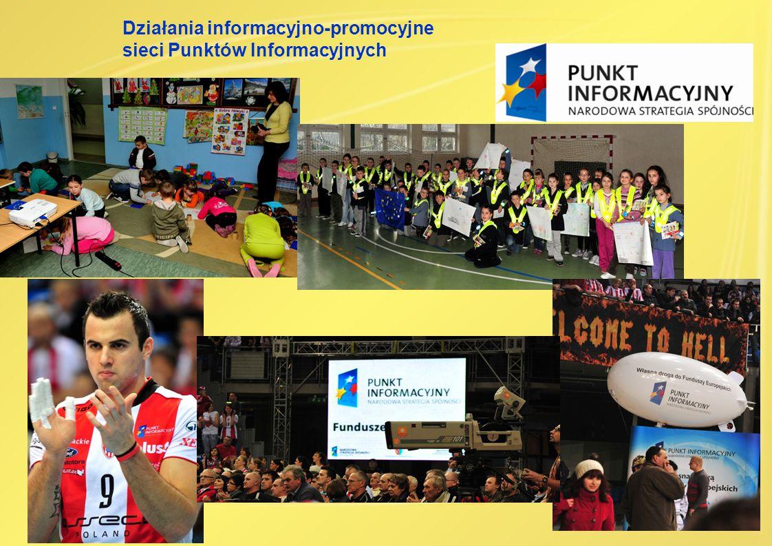 Działania informacyjno-promocyjne sieci Punktów Informacyjnych