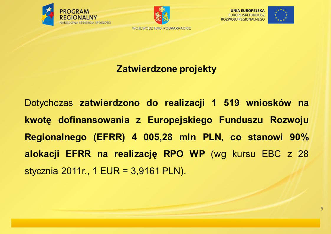 5 Zatwierdzone projekty Dotychczas zatwierdzono do realizacji 1 519 wniosków na kwotę dofinansowania z Europejskiego Funduszu Rozwoju Regionalnego (EFRR) 4 005,28 mln PLN, co stanowi 90% alokacji EFRR na realizację RPO WP (wg kursu EBC z 28 stycznia 2011r., 1 EUR = 3,9161 PLN).