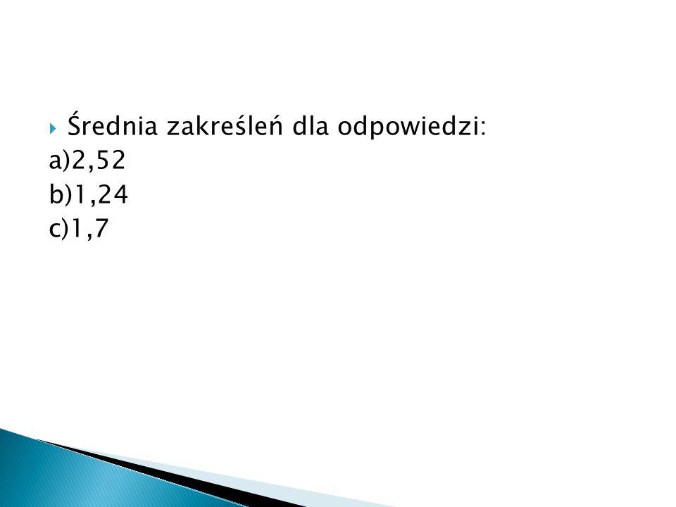  Średnia zakreśleń dla odpowiedzi: a)2,52 b)1,24 c)1,7