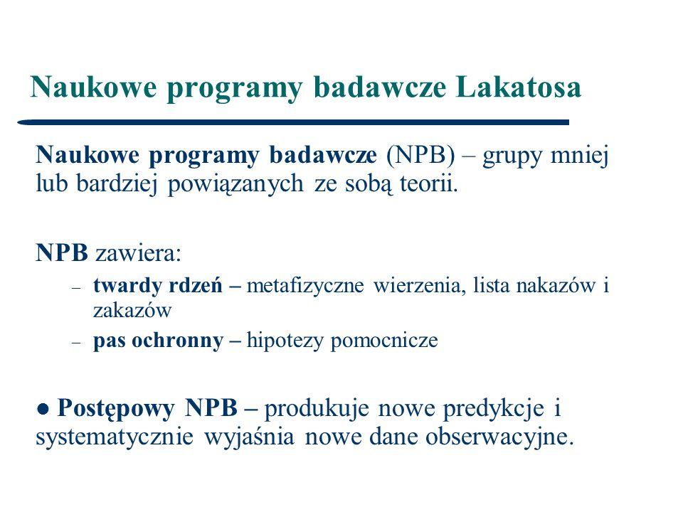Naukowe programy badawcze Lakatosa Naukowe programy badawcze (NPB) – grupy mniej lub bardziej powiązanych ze sobą teorii.