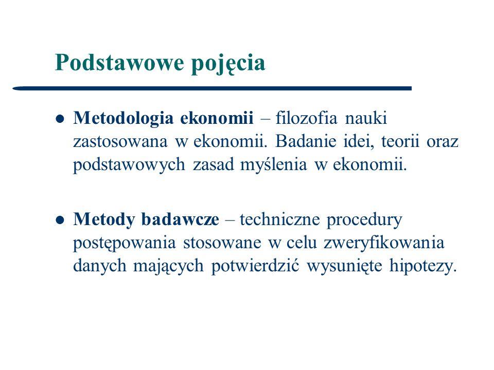 Podstawowe pojęcia Metodologia ekonomii – filozofia nauki zastosowana w ekonomii.
